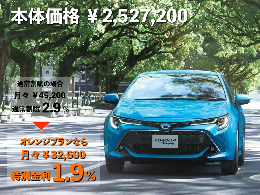 月々のお支払いをさらに少なく-12.600円 5年・オレンジプランなら特別金利1,9% 月々¥32,600